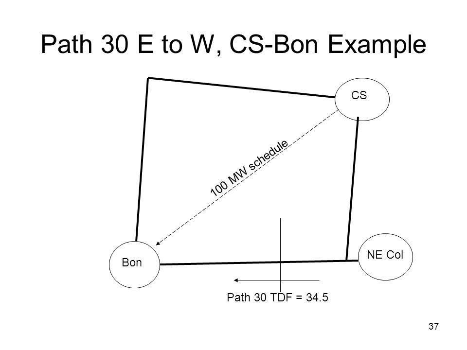 37 Path 30 E to W, CS-Bon Example CS Bon NE Col 100 MW schedule Path 30 TDF = 34.5