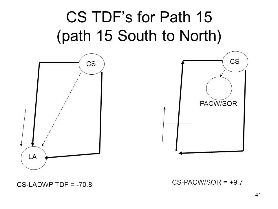 41 CS TDFs for Path 15 (path 15 South to North) CS-LADWP TDF = -70.8 CS-PACW/SOR = +9.7 CS PACW/SOR LA