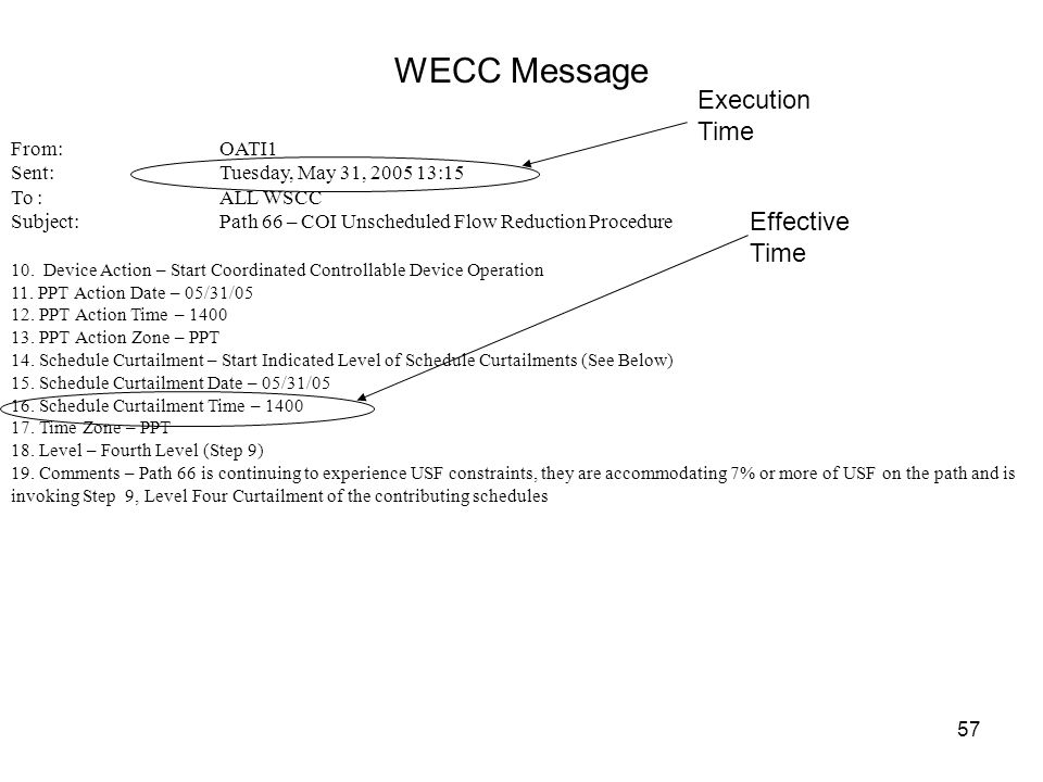 57 WECC Message From: OATI1 Sent: Tuesday, May 31, 2005 13:15 To :ALL WSCC Subject: Path 66 – COI Unscheduled Flow Reduction Procedure 10. Device Acti