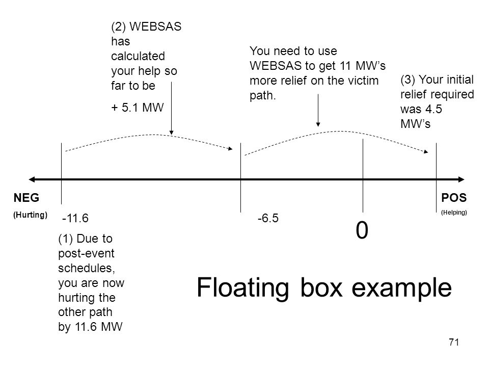 71 Floating box example (1) Due to post-event schedules, you are now hurting the other path by 11.6 MW NEG (Hurting) POS (Helping) (2) WEBSAS has calc