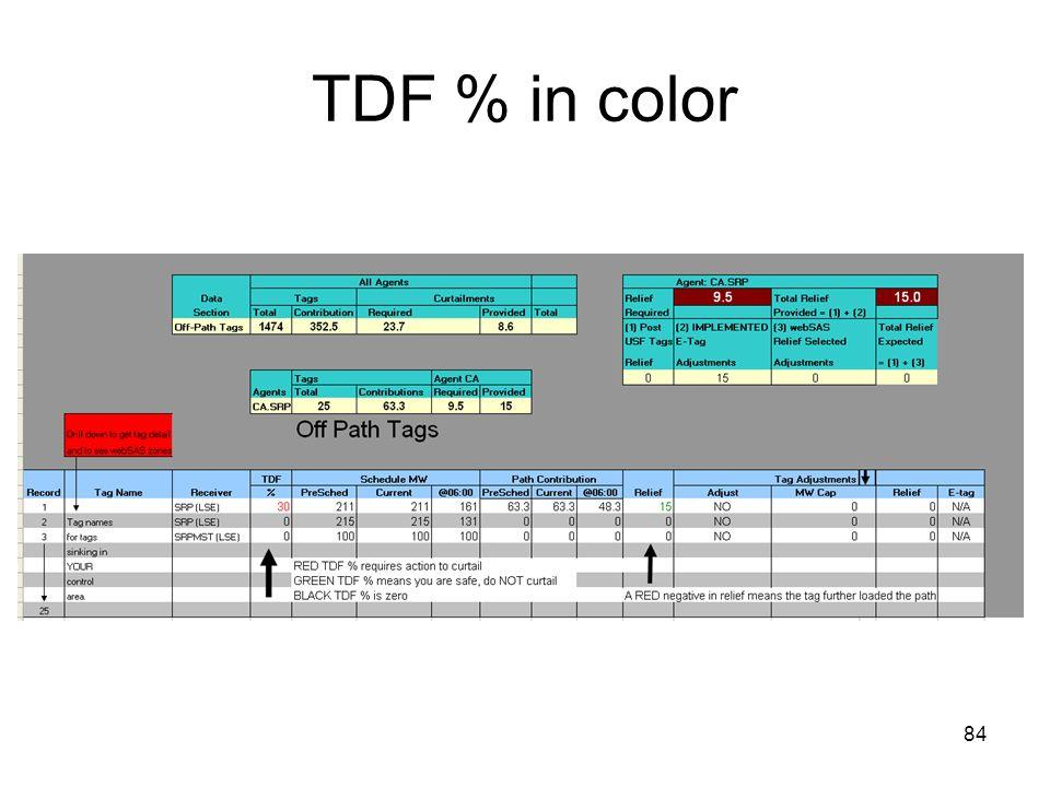 84 TDF % in color
