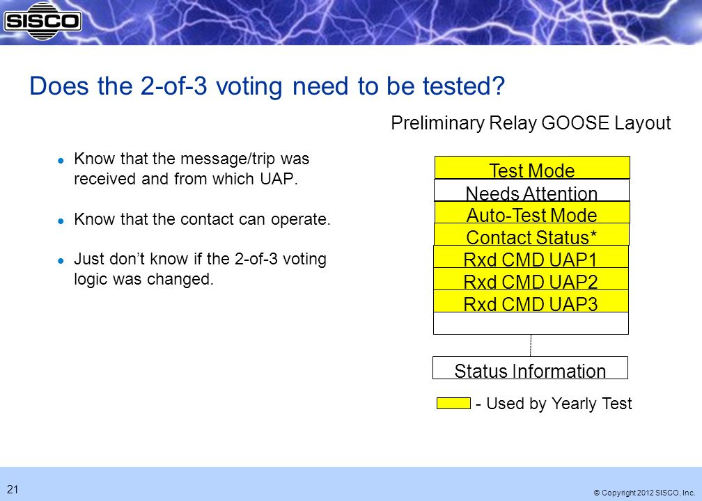 © Copyright 2012 SISCO, Inc. 21 Does the 2-of-3 voting need to be tested.