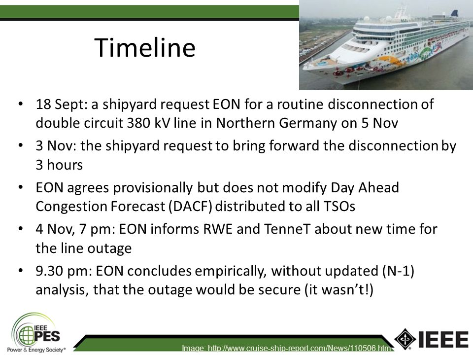 Timeline 18 Sept: a shipyard request EON for a routine disconnection of double circuit 380 kV line in Northern Germany on 5 Nov 3 Nov: the shipyard request to bring forward the disconnection by 3 hours EON agrees provisionally but does not modify Day Ahead Congestion Forecast (DACF) distributed to all TSOs 4 Nov, 7 pm: EON informs RWE and TenneT about new time for the line outage 9.30 pm: EON concludes empirically, without updated (N-1) analysis, that the outage would be secure (it wasnt!) Image: http://www.cruise-ship-report.com/News/110506.htm