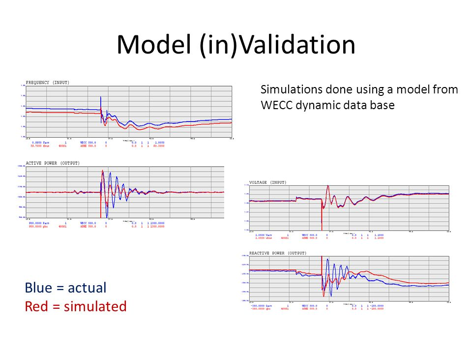 Model (in)Validation Blue = actual Red = simulated Simulations done using a model from WECC dynamic data base