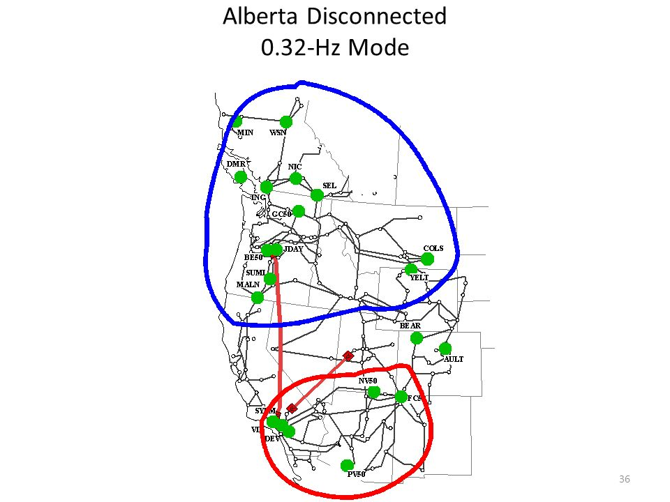 36 Alberta Disconnected 0.32-Hz Mode Measured during Sep 14, 2005 PDCI probe test.