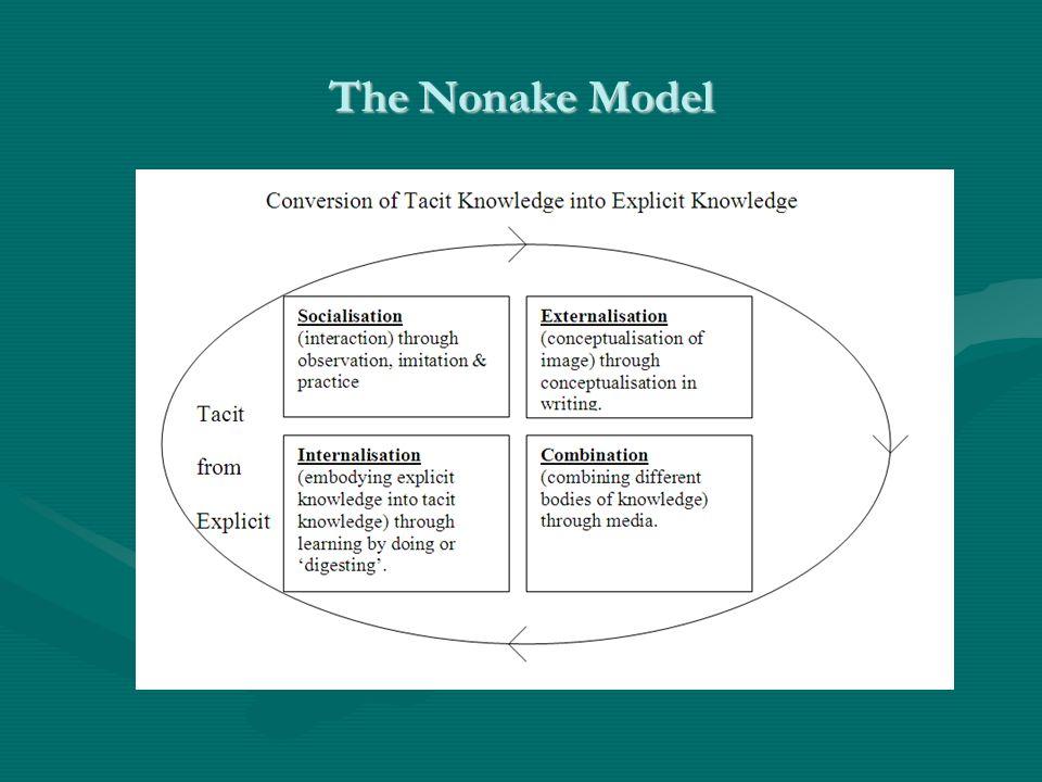 The Nonake Model