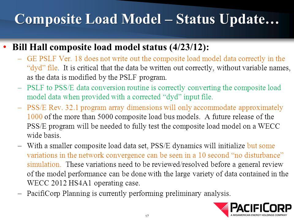 Bill Hall composite load model status (4/23/12): –GE PSLF Ver.