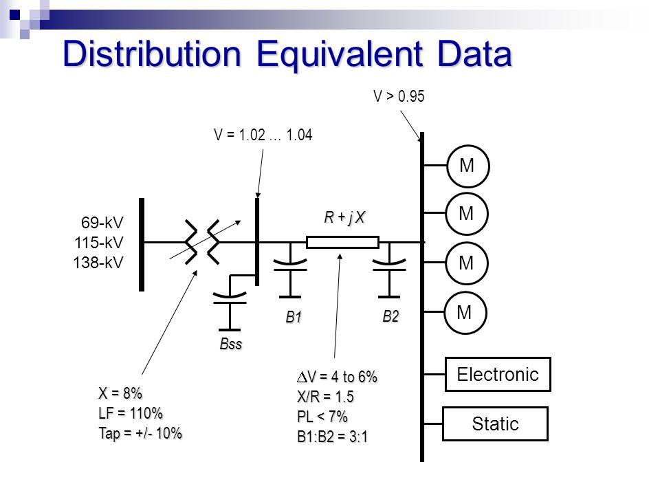 Distribution Equivalent Data Electronic M M M 69-kV 115-kV 138-kV Static M X = 8% LF = 110% Tap = +/- 10% V = 4 to 6% V = 4 to 6% X/R = 1.5 PL < 7% B1