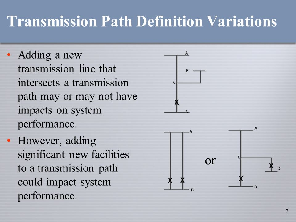 7 Adding a new transmission line that intersects a transmission path may or may not have impacts on system performance.