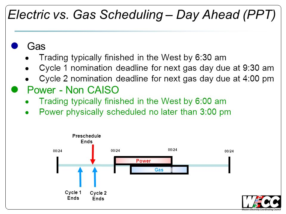 Electric vs. Gas Scheduling – Day Ahead (PPT) Gas Trading typically finished in the West by 6:30 am Cycle 1 nomination deadline for next gas day due a