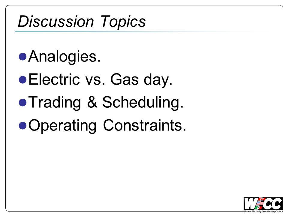 Electric vs.