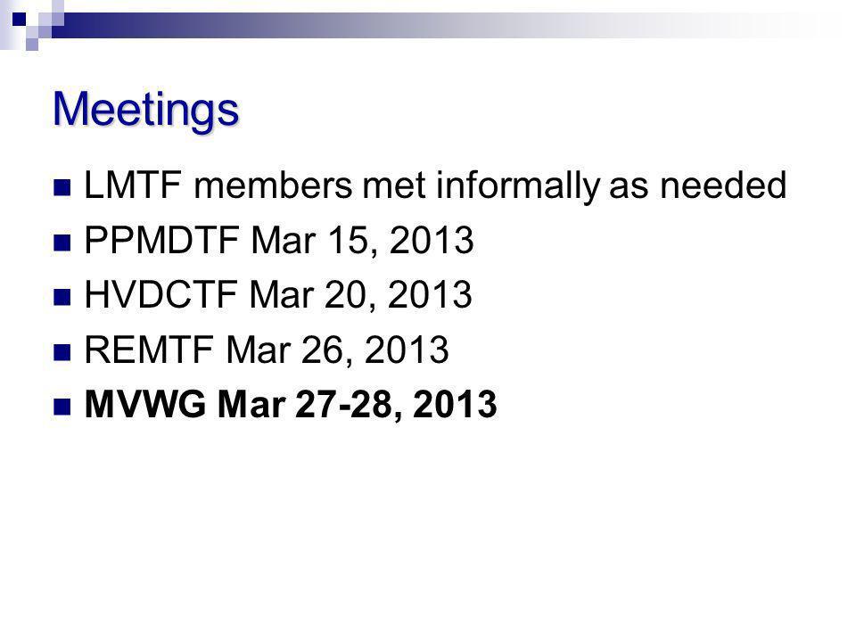 Meetings LMTF members met informally as needed PPMDTF Mar 15, 2013 HVDCTF Mar 20, 2013 REMTF Mar 26, 2013 MVWG Mar 27-28, 2013