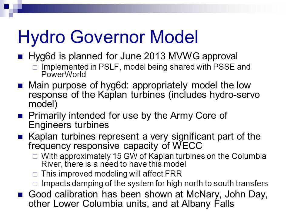 Hydro Governor Model Hyg6d is planned for June 2013 MVWG approval Implemented in PSLF, model being shared with PSSE and PowerWorld Main purpose of hyg