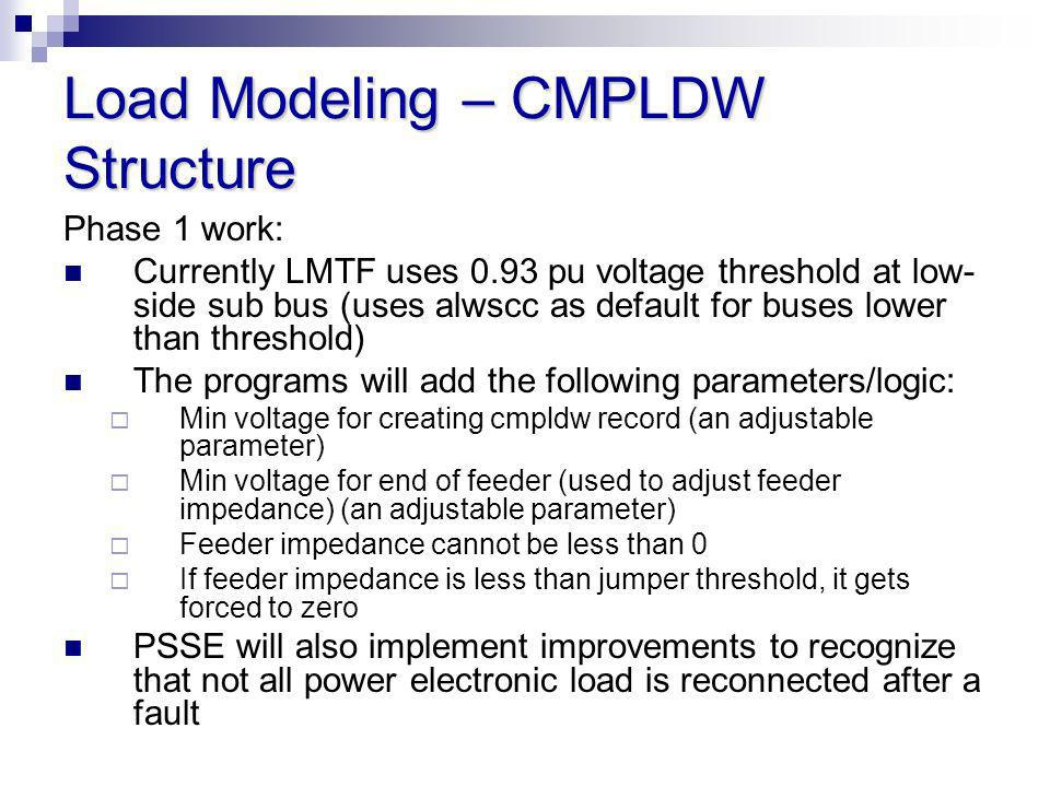 Load Modeling – CMPLDW Structure Phase 1 work: Currently LMTF uses 0.93 pu voltage threshold at low- side sub bus (uses alwscc as default for buses lo