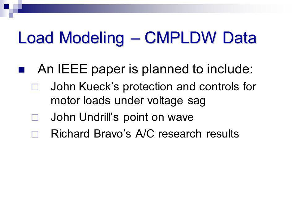 Load Modeling – CMPLDW Data An IEEE paper is planned to include: John Kuecks protection and controls for motor loads under voltage sag John Undrills p