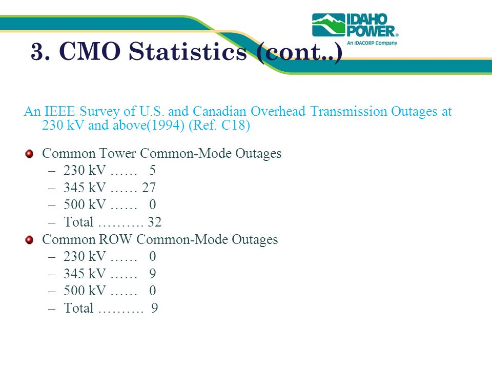 3. CMO Statistics (cont..) An IEEE Survey of U.S.