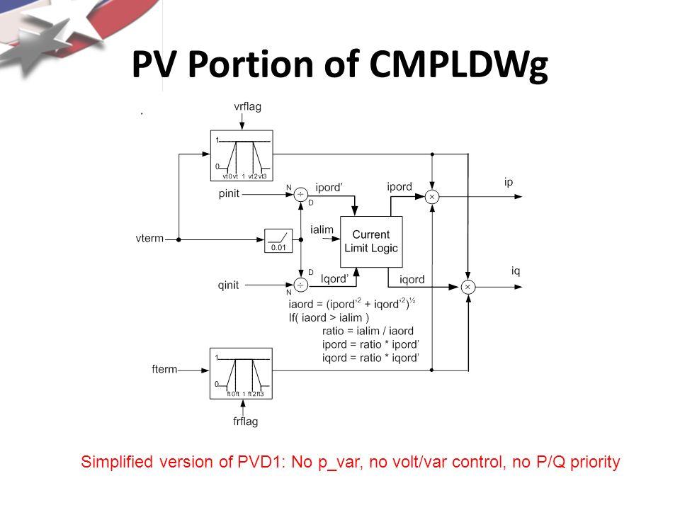 CMPLDWg PSLF DYD File cmpldw 11 LOAD-CMP 230.00 CM : #9 mva=200.