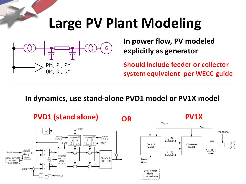 Large PV Plant Modeling In power flow, PV modeled explicitly as generator Should include feeder or collector system equivalent per WECC guide In dynam