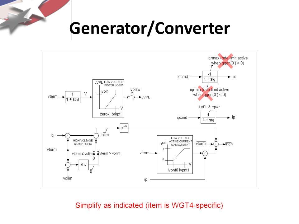 PVD1 Model (1)Change input to vterm + (iterm)(xcomp) (2)Insert summation, + qref (3)Insert summation, + p_var 3 12
