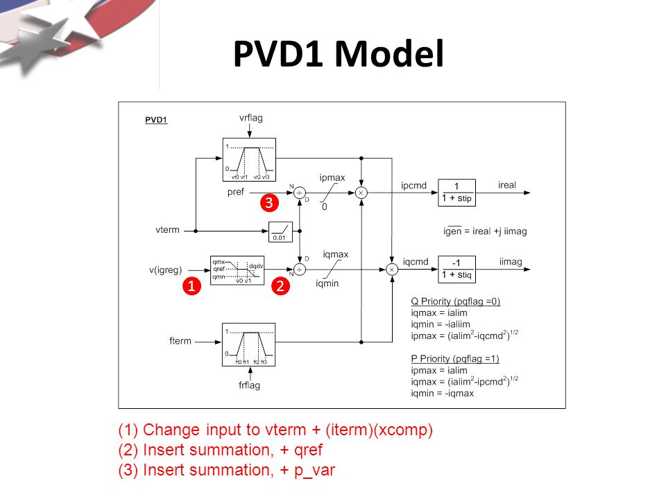 Distributed PV Generation In power flow, residential/commercial PV would be load-netted or represented explicitly (several options possible) In dynamics, represent with CMPLDWg model CMPLDWg = CMPLDW + DG Simple version of PVD1