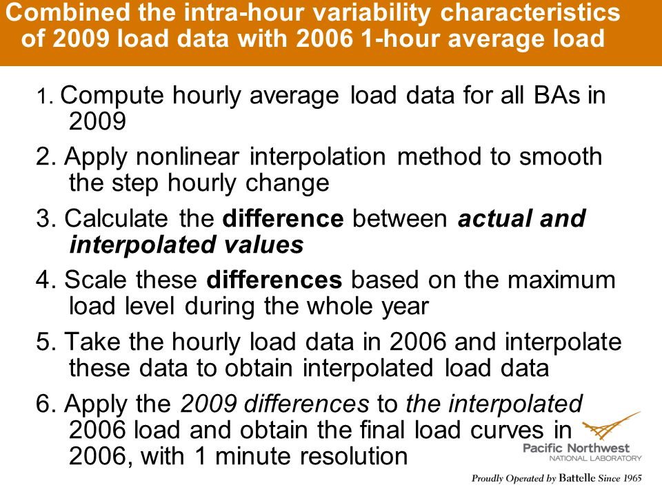 Combined the intra-hour variability characteristics of 2009 load data with hour average load 1.