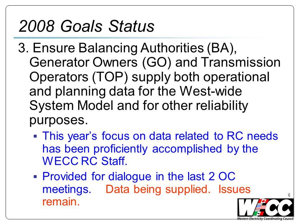 6 2008 Goals Status 3.
