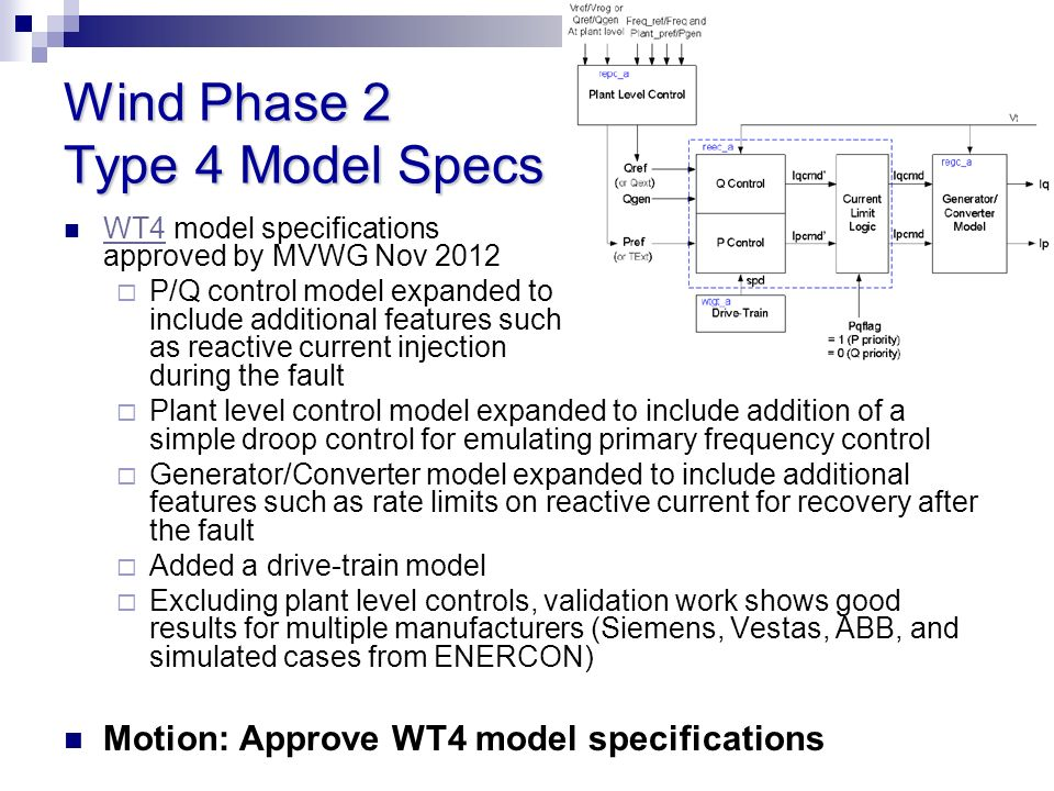 Wind Phase 2 Type 4 Model Specs WT4 model specifications approved by MVWG Nov 2012 WT4 P/Q control model expanded to include additional features such