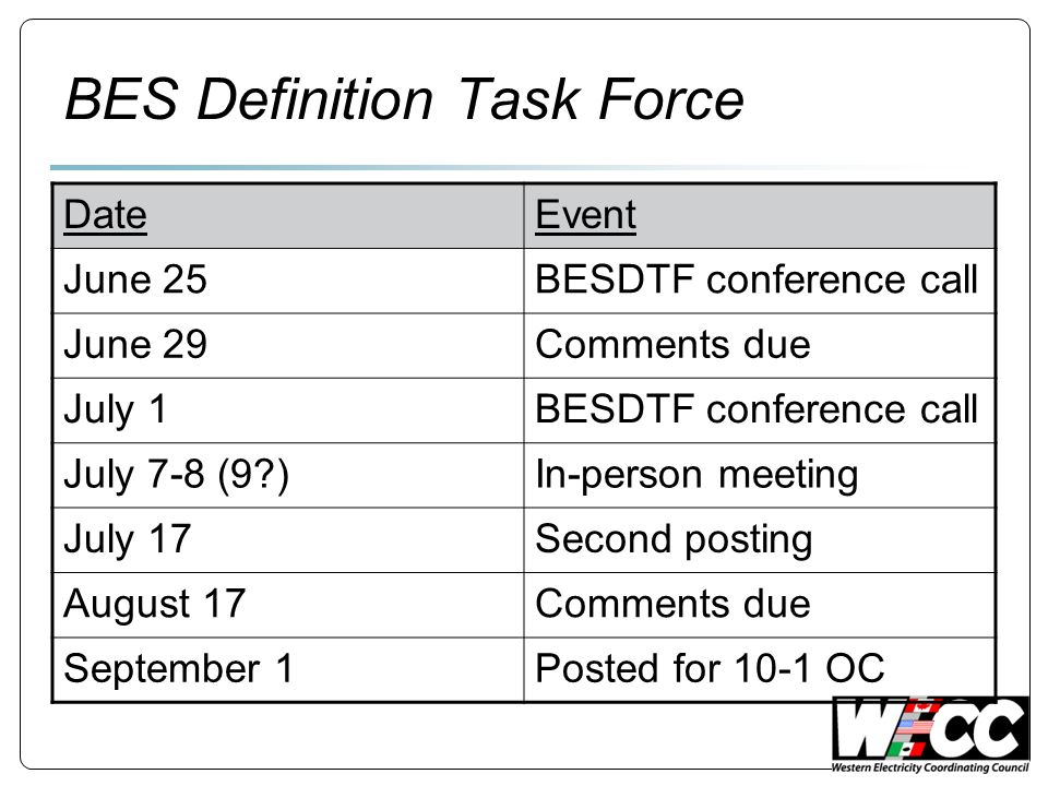 BES Definition Task Force DateEvent June 25BESDTF conference call June 29Comments due July 1BESDTF conference call July 7-8 (9 )In-person meeting July 17Second posting August 17Comments due September 1Posted for 10-1 OC