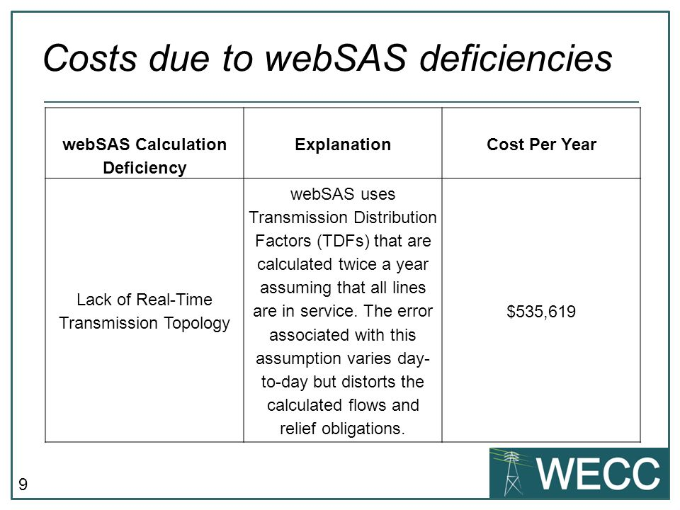 9 Costs due to webSAS deficiencies webSAS Calculation Deficiency ExplanationCost Per Year Lack of Real-Time Transmission Topology webSAS uses Transmission Distribution Factors (TDFs) that are calculated twice a year assuming that all lines are in service.