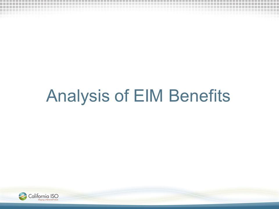 Analysis of EIM Benefits