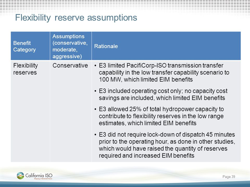 Page 39 Flexibility reserve assumptions Benefit Category Assumptions (conservative, moderate, aggressive) Rationale Flexibility reserves ConservativeE