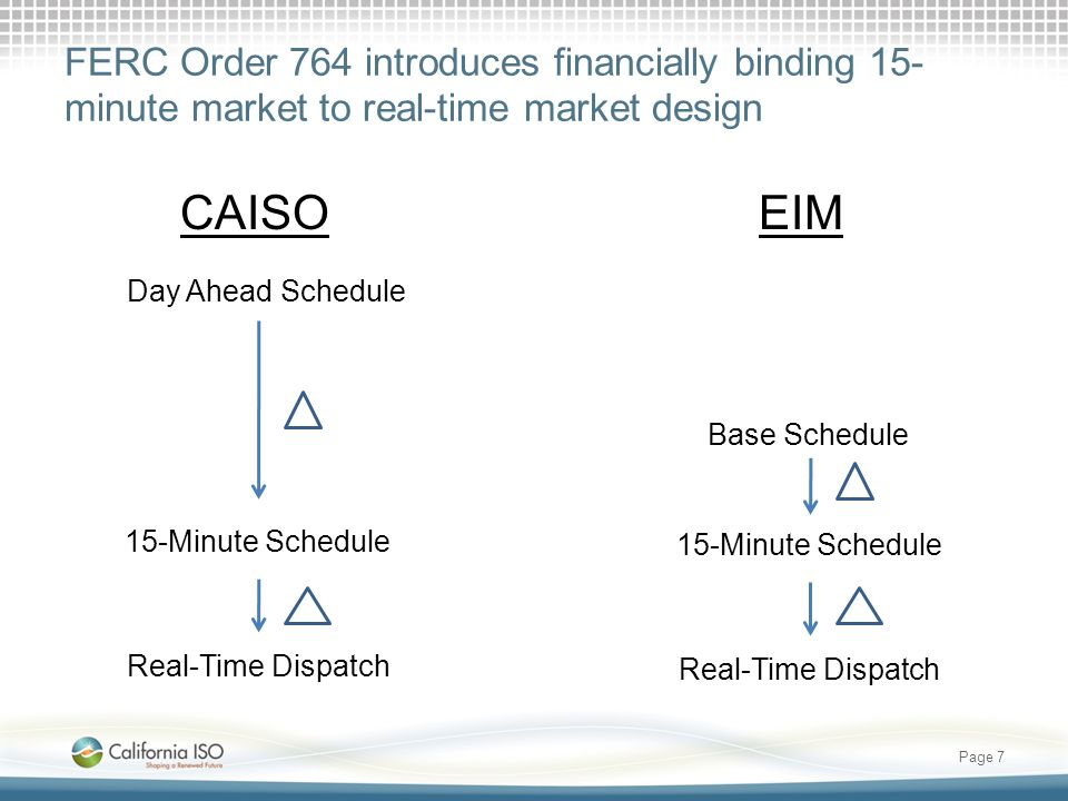FERC Order 764 introduces financially binding 15- minute market to real-time market design Page 7 CAISOEIM Day Ahead Schedule 15-Minute Schedule Real-