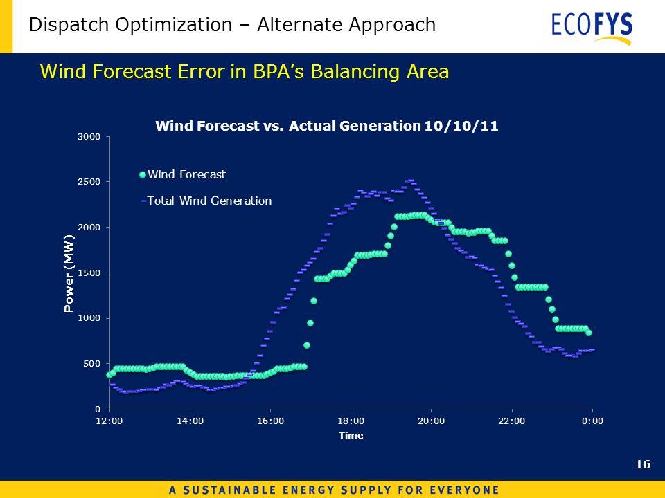 Dispatch Optimization – Alternate Approach Wind Forecast Error in BPAs Balancing Area 16