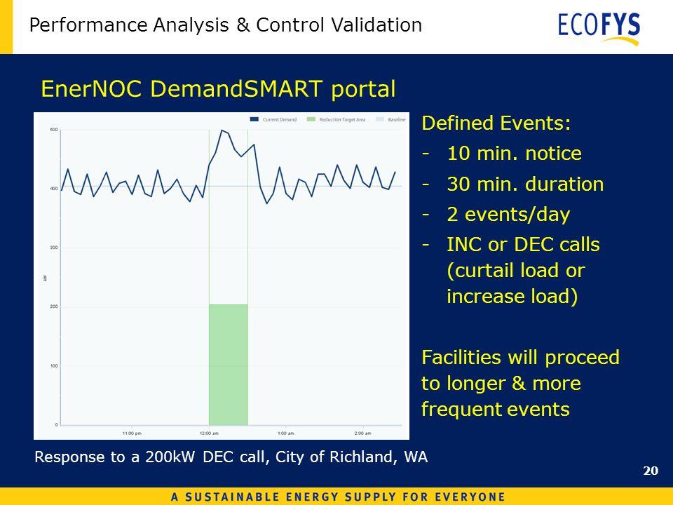 EnerNOC DemandSMART portal Defined Events: -10 min.