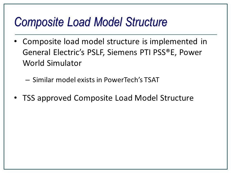 Composite Load Model Data Electronic M Load Model Composition Data M M 115-kV 230-kV Static Load Component Model Data Distribution Equivalent Data UVLS and UFLS Data M