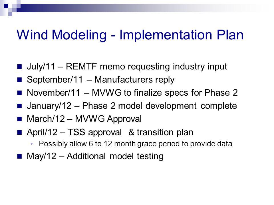 Wind Modeling - Implementation Plan July/11 – REMTF memo requesting industry input September/11 – Manufacturers reply November/11 – MVWG to finalize s