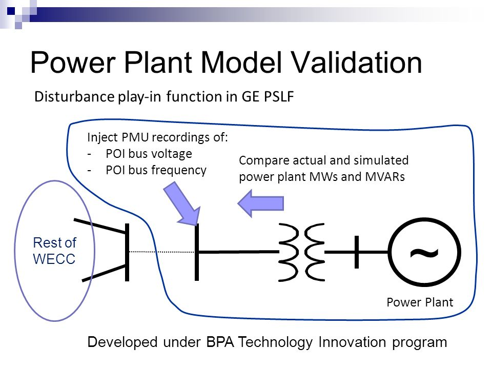 Power Plant Model Validation ~ Compare actual and simulated power plant MWs and MVARs Disturbance play-in function in GE PSLF Power Plant Rest of WECC