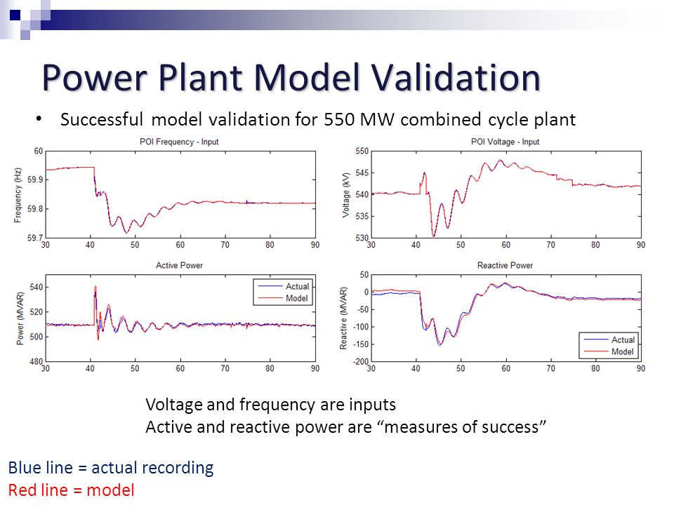 Power Plant Model Validation Successful model validation for 550 MW combined cycle plant Blue line = actual recording Red line = model Voltage and fre