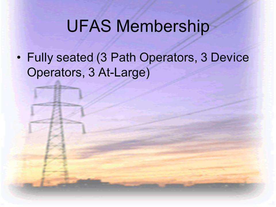 UFAS Membership Fully seated (3 Path Operators, 3 Device Operators, 3 At-Large)