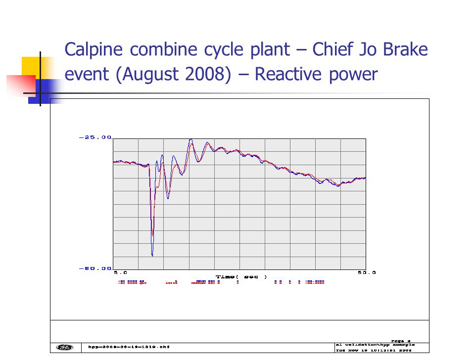 Calpine combine cycle plant – Chief Jo Brake event (August 2008) – Reactive power