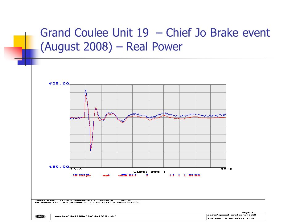 Grand Coulee Unit 19 – Chief Jo Brake event (August 2008) – Real Power