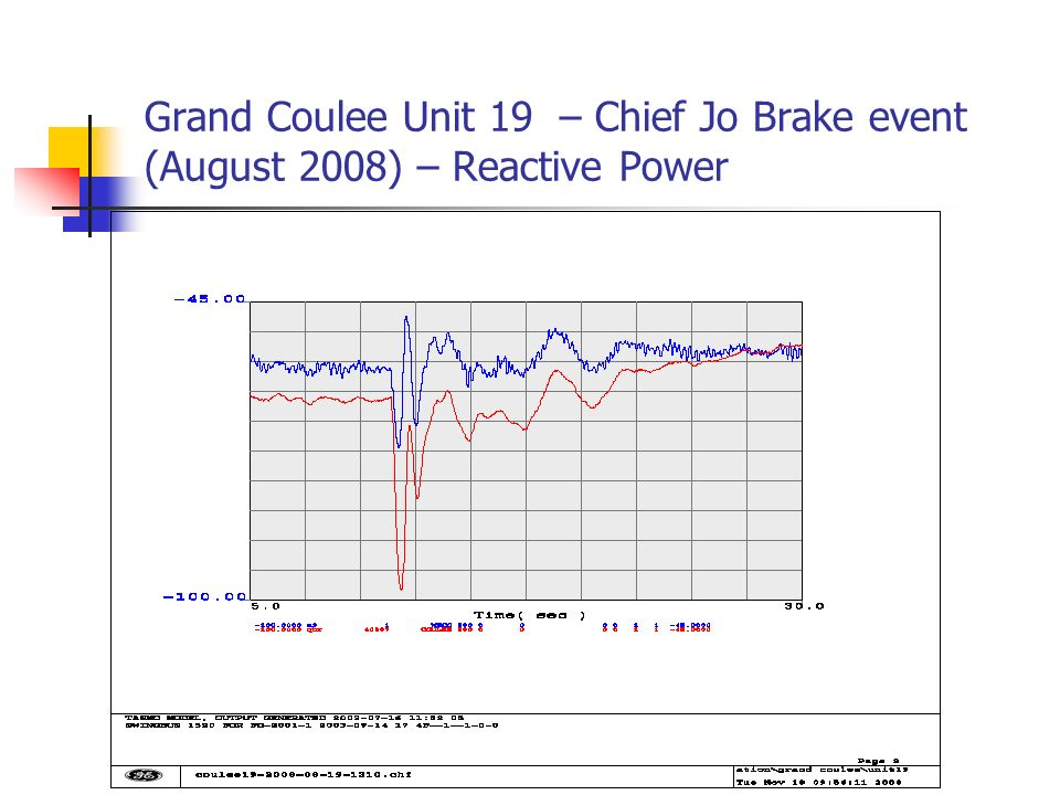 Grand Coulee Unit 19 – Chief Jo Brake event (August 2008) – Reactive Power