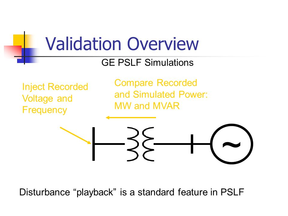 ~ Inject Recorded Voltage and Frequency Compare Recorded and Simulated Power: MW and MVAR GE PSLF Simulations Disturbance playback is a standard feature in PSLF Validation Overview
