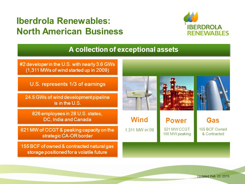 Iberdrola Renewables: North American Business A collection of exceptional assets #2 developer in the U.S. with nearly 3.6 GWs (1,311 MWs of wind start