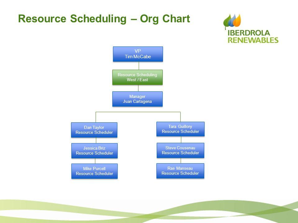 Rae Manseau Resource Scheduler Rae Manseau Resource Scheduler Steve Cousenau Resource Scheduler Steve Cousenau Resource Scheduler Tara Guillory Resour