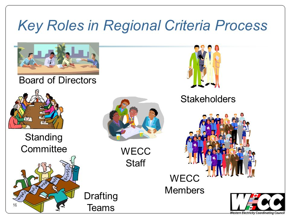 Key Roles in Regional Criteria Process Standing Committee Stakeholders Drafting Teams WECC Members Board of Directors WECC Staff 16