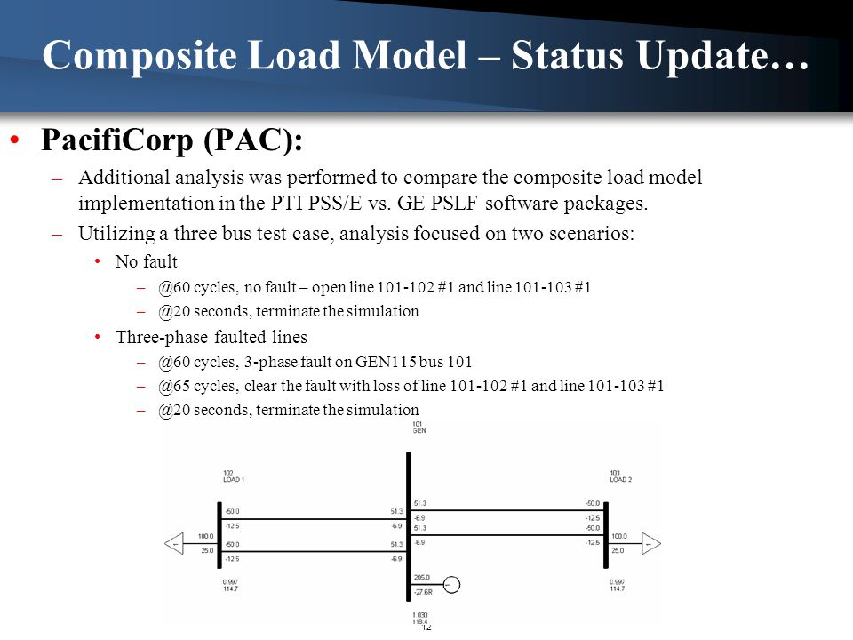 Composite Load Model – Status Update… PacifiCorp (PAC): –Additional analysis was performed to compare the composite load model implementation in the PTI PSS/E vs.