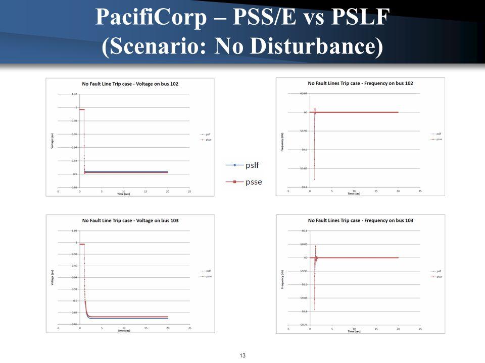 PacifiCorp – PSS/E vs PSLF (Scenario: No Disturbance) 13
