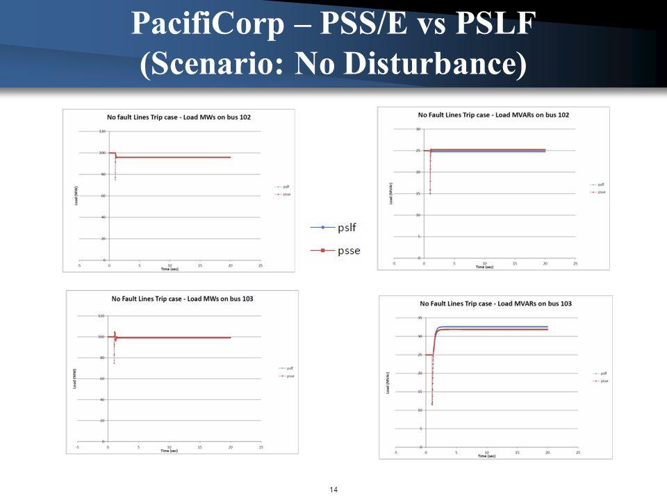 PacifiCorp – PSS/E vs PSLF (Scenario: No Disturbance) 14