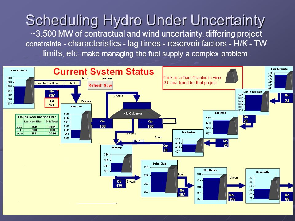 Scheduling Hydro Under Uncertainty ~3,500 MW of contractual and wind uncertainty, differing project constraints - characteristics - lag times - reserv